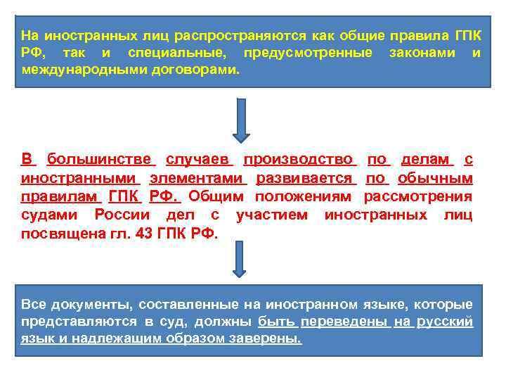 На иностранных лиц распространяются как общие правила ГПК РФ, так и специальные, предусмотренные законами