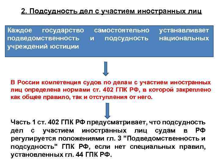 2. Подсудность дел с участием иностранных лиц Каждое государство самостоятельно подведомственность и подсудность учреждений