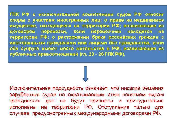 ГПК РФ к исключительной компетенции судов РФ относит споры с участием иностранных лиц: о