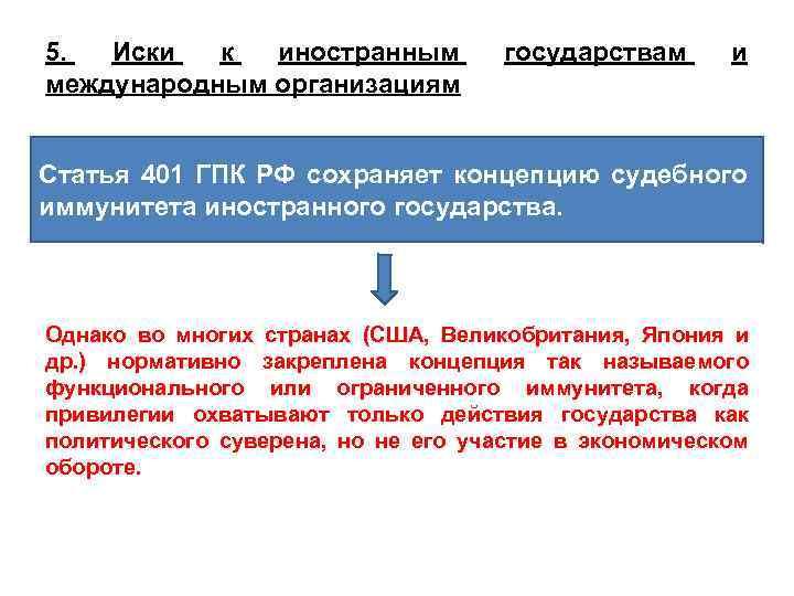 5. Иски к иностранным международным организациям государствам и Статья 401 ГПК РФ сохраняет концепцию
