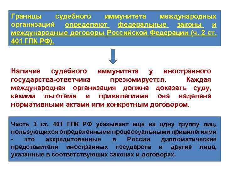 Границы судебного иммунитета международных организаций определяют федеральные законы и международные договоры Российской Федерации (ч.