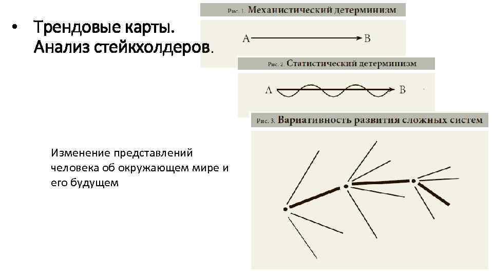 • Трендовые карты. Анализ стейкхолдеров. Изменение представлений человека об окружающем мире и его