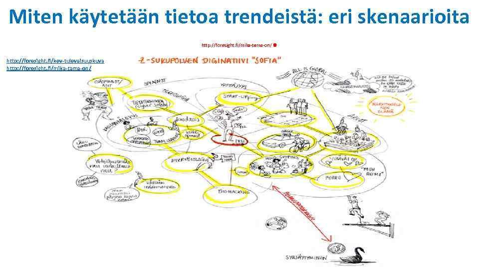 Miten käytetään tietoa trendeistä: eri skenaarioita . Positiivisia ja negatiivisia trendejä http: //foresight. fi/mika-tama-on/