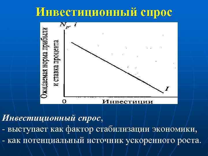 Инвестиционный спрос, - выступает как фактор стабилизации экономики, - как потенциальный источник ускоренного роста.