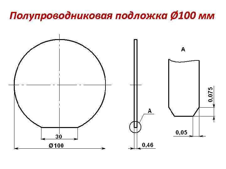 Полупроводниковая подложка Ø 100 мм