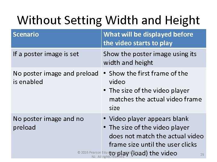 Without Setting Width and Height Scenario If a poster image is set What will