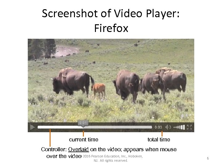 Screenshot of Video Player: Firefox current time total time Controller: Overlaid on the video;