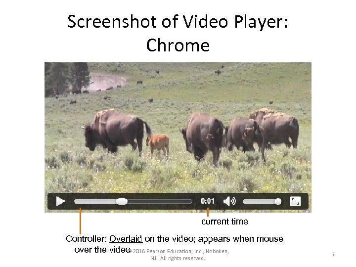 Screenshot of Video Player: Chrome current time Controller: Overlaid on the video; appears when