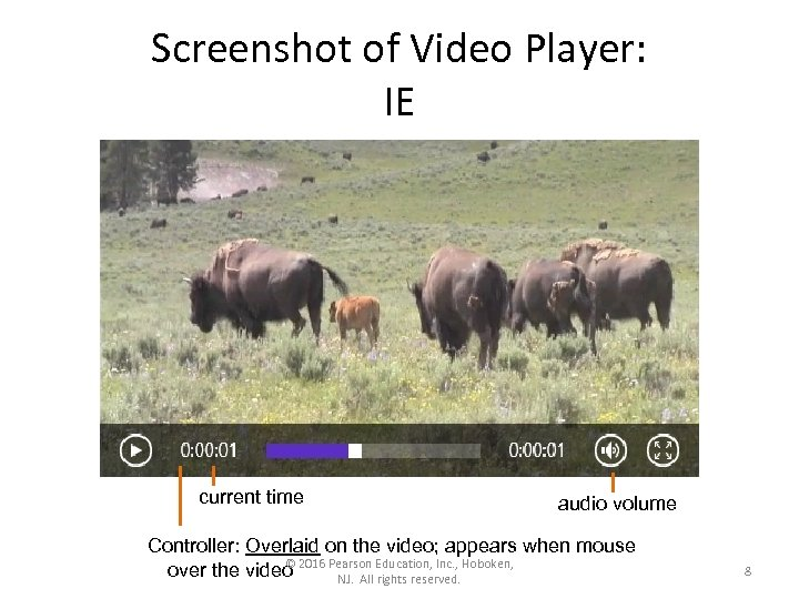 Screenshot of Video Player: IE current time audio volume Controller: Overlaid on the video;