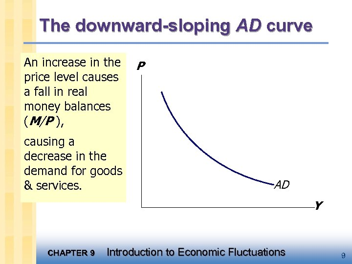 The downward-sloping AD curve An increase in the price level causes a fall in