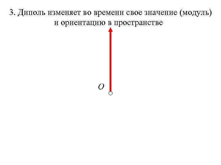 3. Диполь изменяет во времени свое значение (модуль) и ориентацию в пространстве