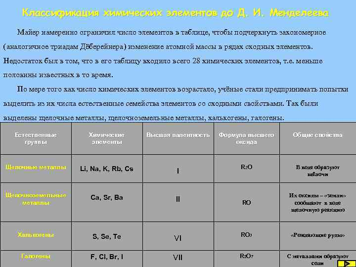 Классификация химических элементов до Д. И. Менделеева Майер намеренно ограничил число элементов в таблице,
