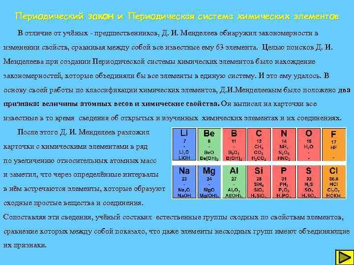 Периодический закон и Периодическая система химических элементов В отличие от учёных - предшественников, Д.