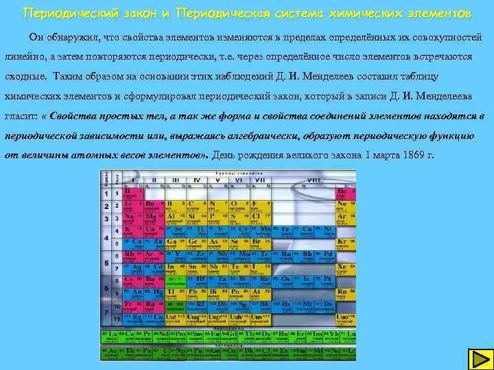 Периодический закон и Периодическая система химических элементов Он обнаружил, что свойства элементов изменяются в