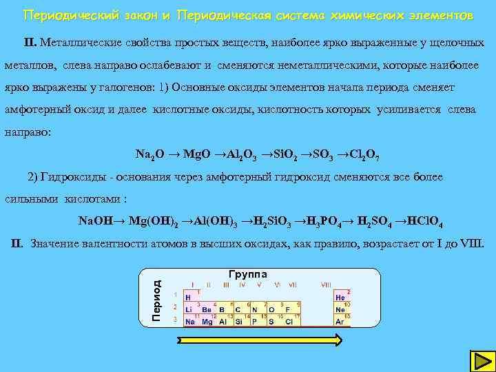 Периодический закон и Периодическая система химических элементов II. Металлические свойства простых веществ, наиболее ярко