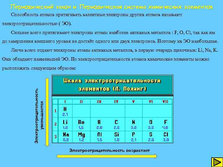 Периодический закон и Периодическая система химических элементов Способность атомов притягивать валентные электроны других атомов