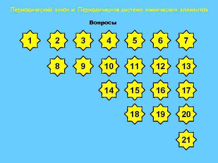 Периодический закон и Периодическая система химических элементов Вопросы 1 2 3 4 5 6