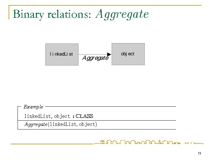 Binary relations: Aggregate Example linked. List, object : CLASS Aggregate (linked. List, object) 15