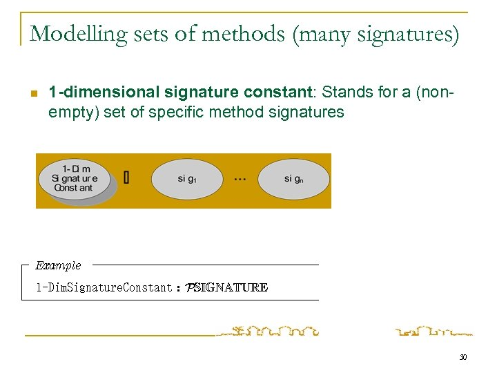 Modelling sets of methods (many signatures) n 1 -dimensional signature constant: Stands for a