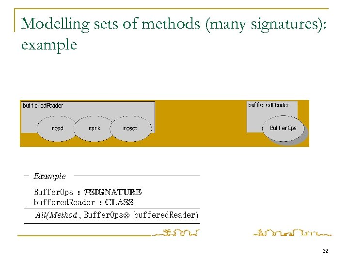 Modelling sets of methods (many signatures): example Example Buffer. Ops : PSIGNATURE buffered. Reader