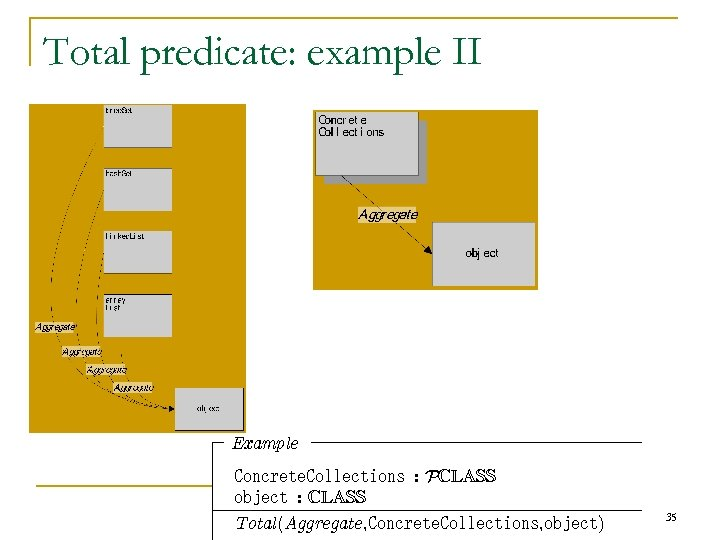 Total predicate: example II Example Concrete. Collections : PCLASS object : CLASS Total(Aggregate ,