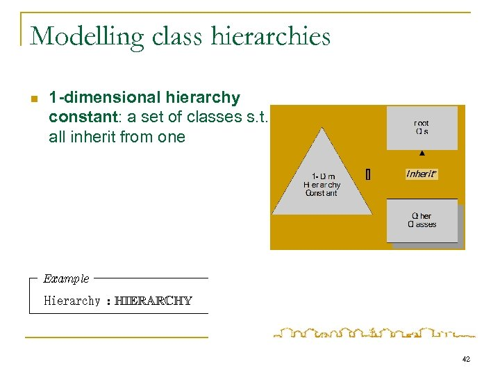 Modelling class hierarchies n 1 -dimensional hierarchy constant: a set of classes s. t.