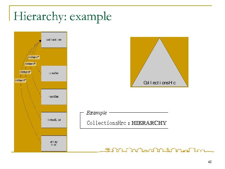 Hierarchy: example Example Collections. Hrc : HIERARCHY 43