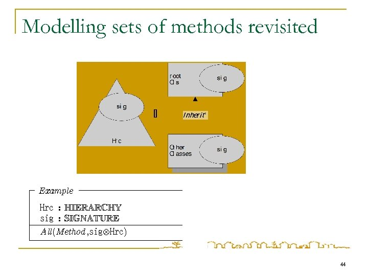 Modelling sets of methods revisited Example Hrc : HIERARCHY sig : SIGNATURE All(Method ,