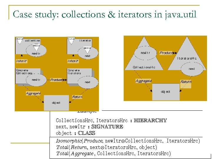 Case study: collections & iterators in java. util Example Collections. Hrc, Iterators. Hrc :