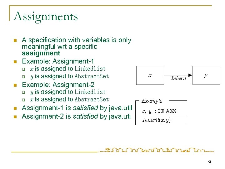 Assignments n n A specification with variables is only meaningful wrt a specific assignment