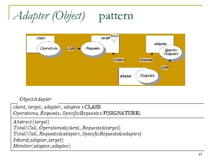 Adapter (Object) pattern Object. Adapter client, target, adapter, adaptee : CLASS Operations, Requests, Specific.