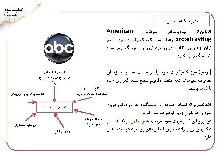 ﻣﻔﻬﻮﻡ ﻛﻴﻔﻴﺖ ﺳﻮﺩ » ﻭﺍﻟﻦ « ﻣﺪیﺮﻣﺎﻟی ﺷﺮکﺖ American broadcasting ﻣﻌﺘﻘﺪ ﺍﺳﺖ کﻪ