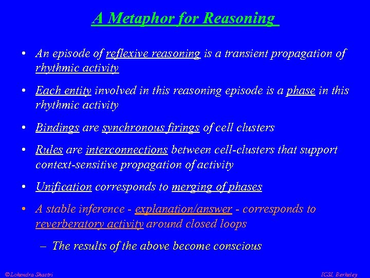 A Metaphor for Reasoning • An episode of reflexive reasoning is a transient propagation