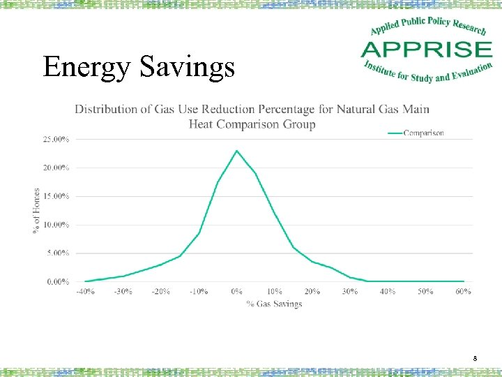 Energy Savings 8