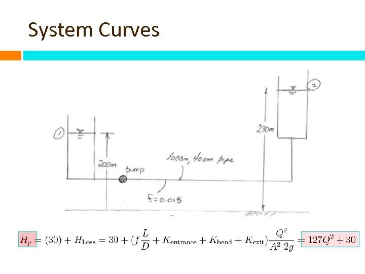 System Curves