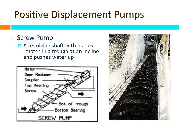 Positive Displacement Pumps Screw Pump A revolving shaft with blades rotates in a trough