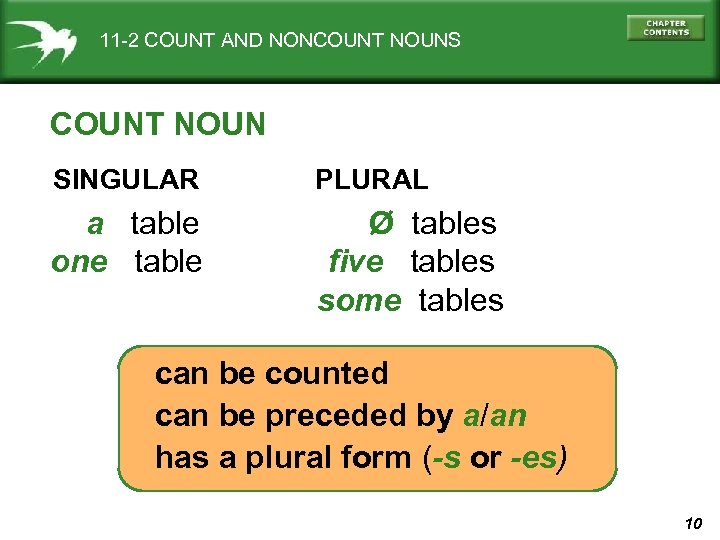 11 -2 COUNT AND NONCOUNT NOUNS COUNT NOUN SINGULAR PLURAL a table one table