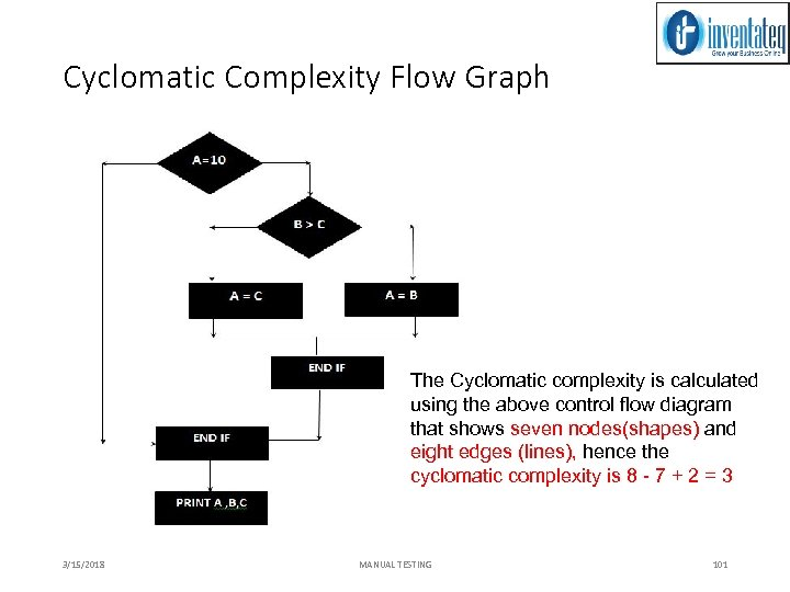 Cyclomatic Complexity Flow Graph The Cyclomatic complexity is calculated using the above control flow