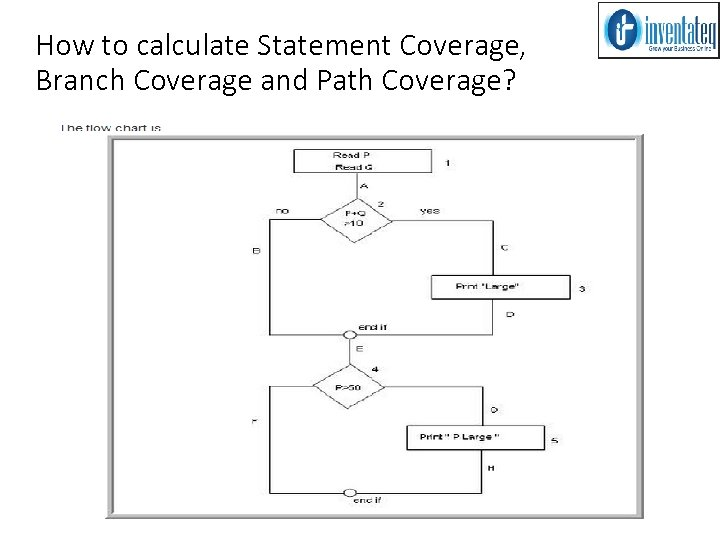 How to calculate Statement Coverage, Branch Coverage and Path Coverage? 3/15/2018 MANUAL TESTING 104