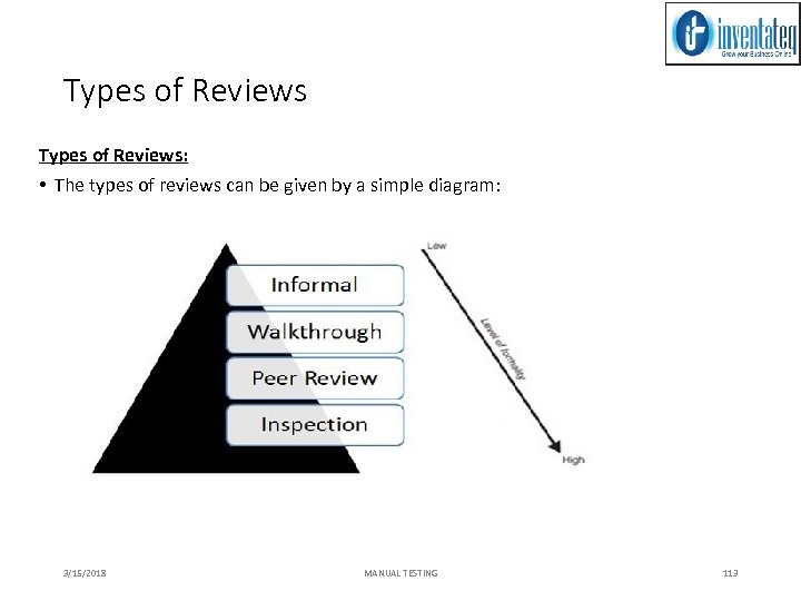 Types of Reviews: • The types of reviews can be given by a simple