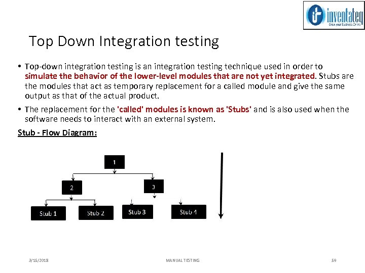 Top Down Integration testing • Top-down integration testing is an integration testing technique used