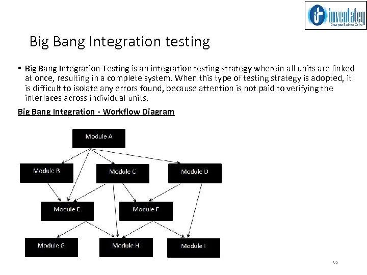 Big Bang Integration testing • Big Bang Integration Testing is an integration testing strategy