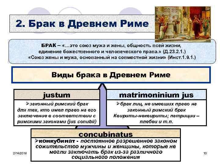 2. Брак в Древнем Риме БРАК – «…это союз мужа и жены, общность всей