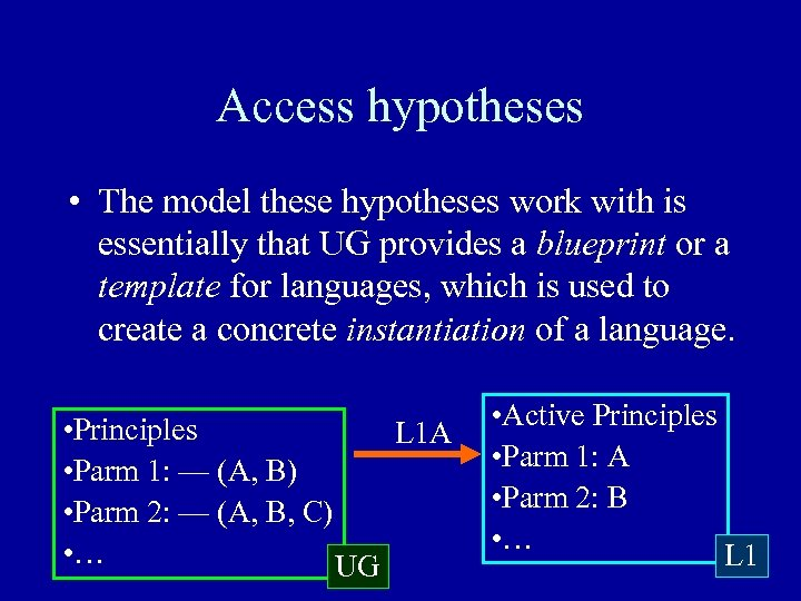 Access hypotheses • The model these hypotheses work with is essentially that UG provides