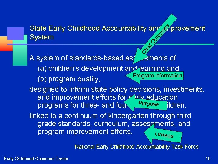 Ch ild O ut co m es State Early Childhood Accountability and Improvement System