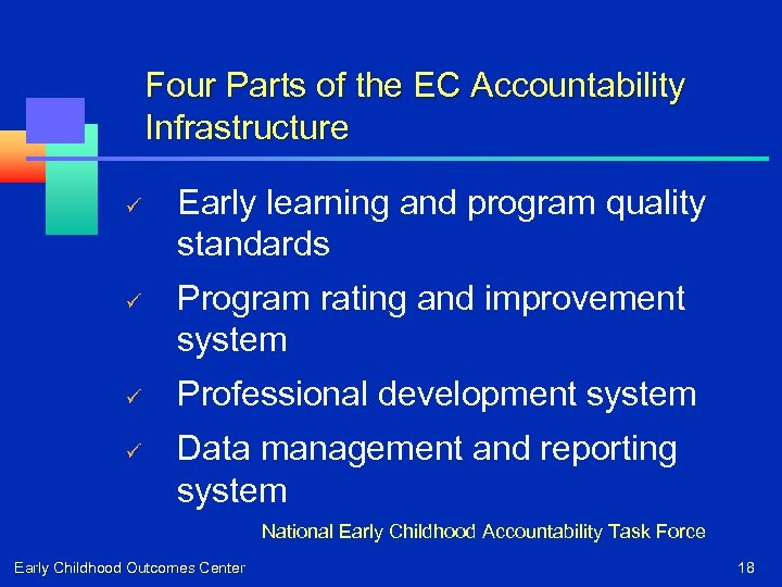 Four Parts of the EC Accountability Infrastructure ü ü Early learning and program quality