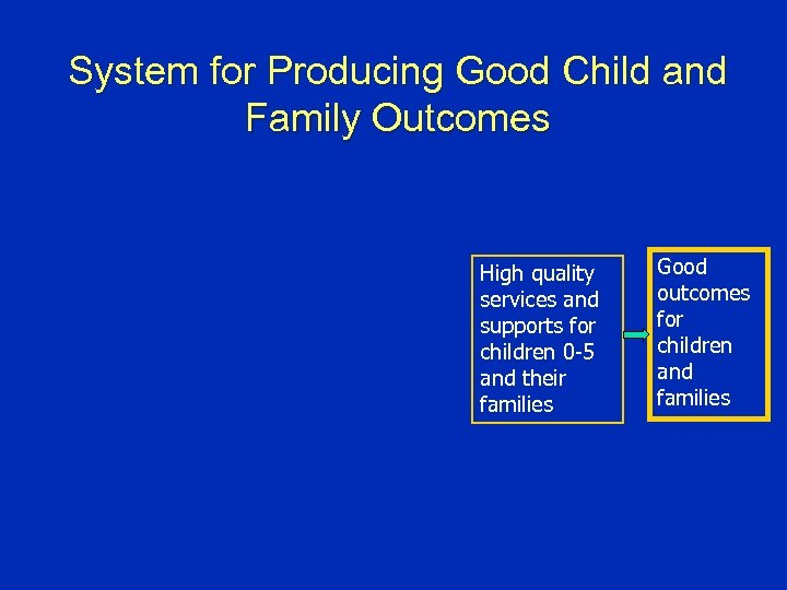 System for Producing Good Child and Family Outcomes High quality services and supports for