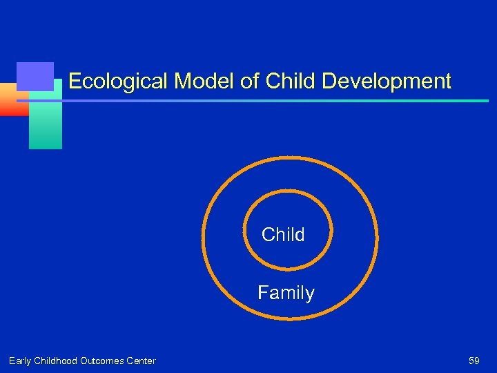 Ecological Model of Child Development Child Family Early Childhood Outcomes Center 59
