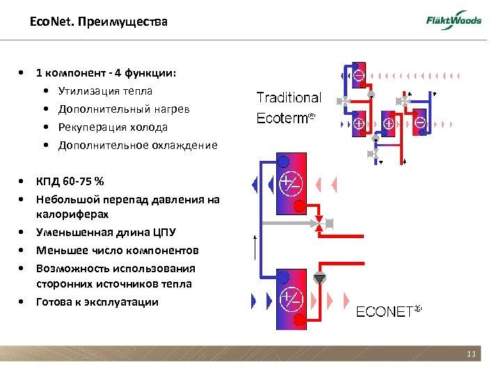 Eco. Net. Преимущества • 1 компонент - 4 функции: • Утилизация тепла • Дополнительный