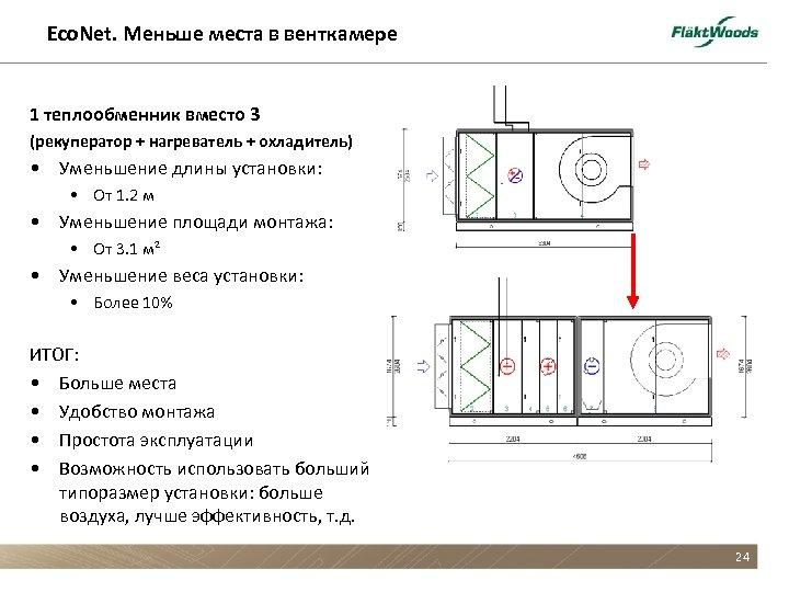 Eco. Net. Меньше места в венткамере 1 теплообменник вместо 3 (рекуператор + нагреватель +